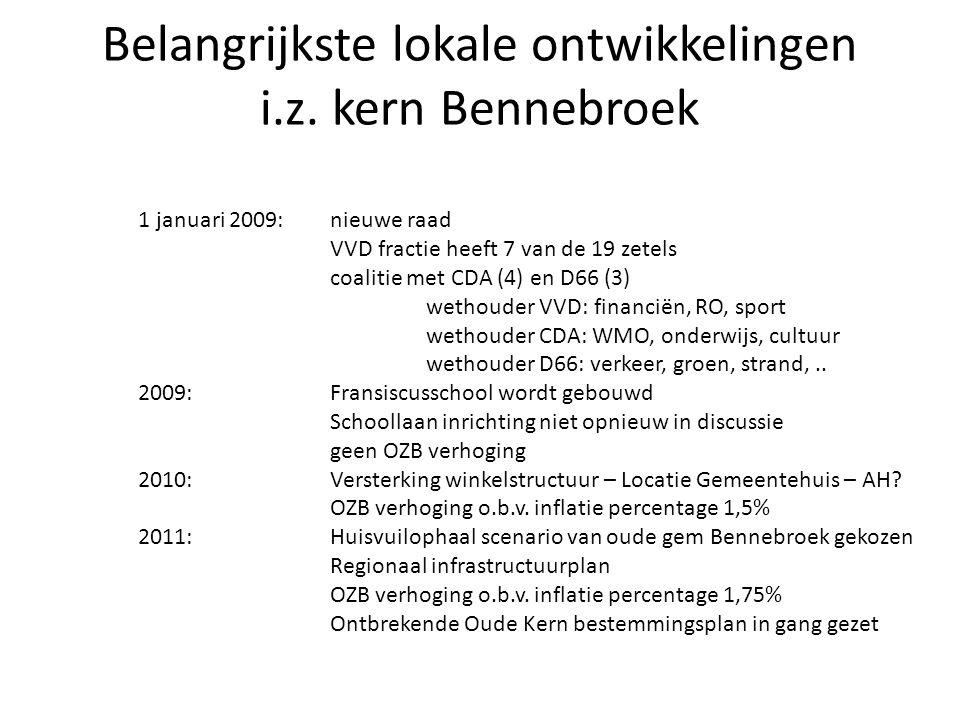 Belangrijkste lokale ontwikkelingen i.z. kern Bennebroek 1 januari 2009:nieuwe raad VVD fractie heeft 7 van de 19 zetels coalitie met CDA (4) en D66 (
