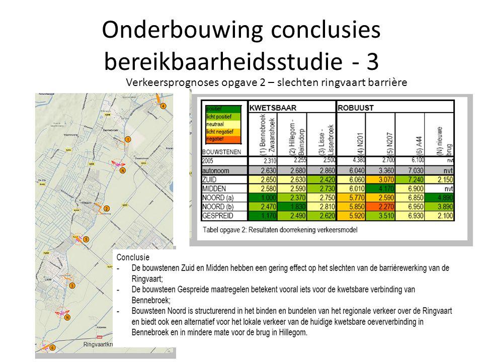 Onderbouwing conclusies bereikbaarheidsstudie - 4 Uit presentatie van de Provincie