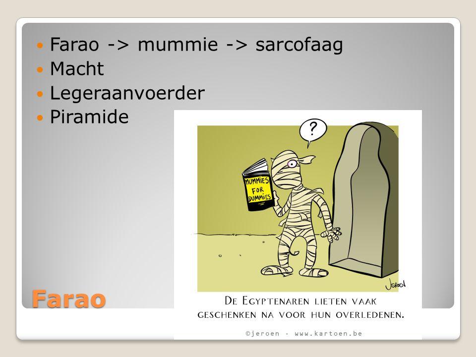Farao Farao -> mummie -> sarcofaag Macht Legeraanvoerder Piramide