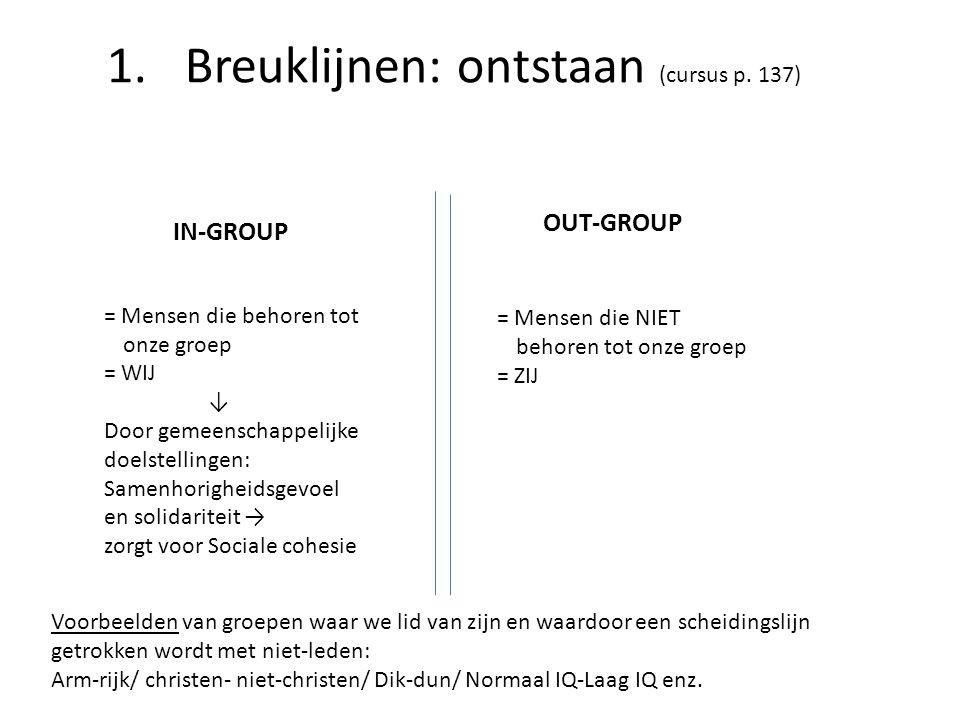 = Mensen die behoren tot onze groep = WIJ ↓ Door gemeenschappelijke doelstellingen: Samenhorigheidsgevoel en solidariteit → zorgt voor Sociale cohesie = Mensen die NIET behoren tot onze groep = ZIJ 1.Breuklijnen: ontstaan (cursus p.