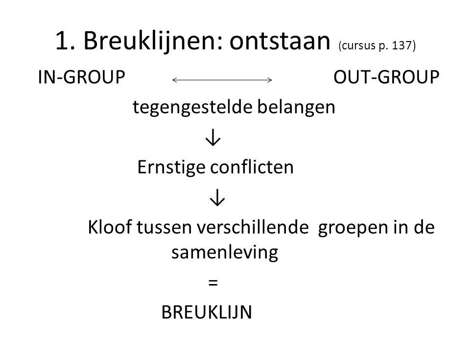 1. Breuklijnen: ontstaan ( cursus p. 137) IN-GROUP OUT-GROUP tegengestelde belangen ↓ Ernstige conflicten ↓ Kloof tussen verschillende groepen in de s