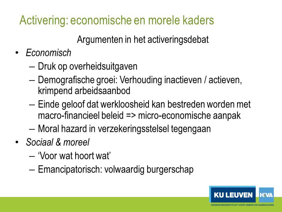 Sociale activering bij de Belgische OCMW's: voorwaardelijkheid Ons OCMW moet leeflooncliënten kunnen verplichten iets terug te doen voor hun uitkering Algemeen % (N=224) BR % (N=8) VL % (N=135) WL % (N=81) Helemaal eens – eerder eens 49,1% 25% 48,9%52,9% Is de bereidheid om sociaal geactiveerd te worden een criterium dat kan meespelen om de OCMW-uitkering al dan niet te behouden? Algemeen (N=224) BR (N=8) VL (N=135) WL (N=81) Ja42,4%37,5%57,0%18,5%