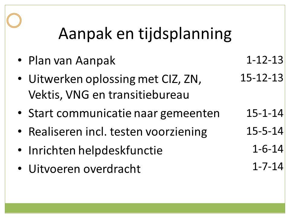 Aanpak en tijdsplanning Plan van Aanpak Uitwerken oplossing met CIZ, ZN, Vektis, VNG en transitiebureau Start communicatie naar gemeenten Realiseren i