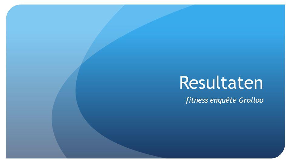 Resultaten fitness enquête Grolloo