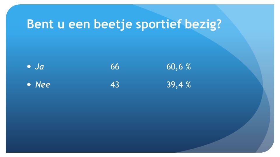 Bent u een beetje sportief bezig Ja 6660,6 % Nee 4339,4 %