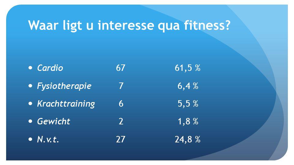 Waar ligt u interesse qua fitness.
