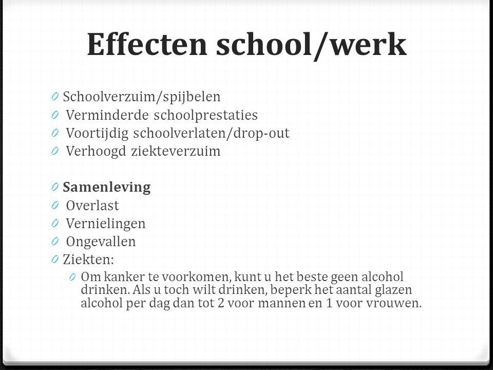 Effecten school/werk 0 Schoolverzuim/spijbelen 0 Verminderde schoolprestaties 0 Voortijdig schoolverlaten/drop-out 0 Verhoogd ziekteverzuim 0 Samenleving 0 Overlast 0 Vernielingen 0 Ongevallen 0 Ziekten: 0 Om kanker te voorkomen, kunt u het beste geen alcohol drinken.
