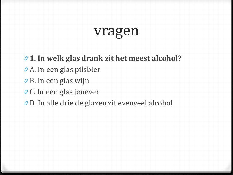 vragen 0 1.In welk glas drank zit het meest alcohol.