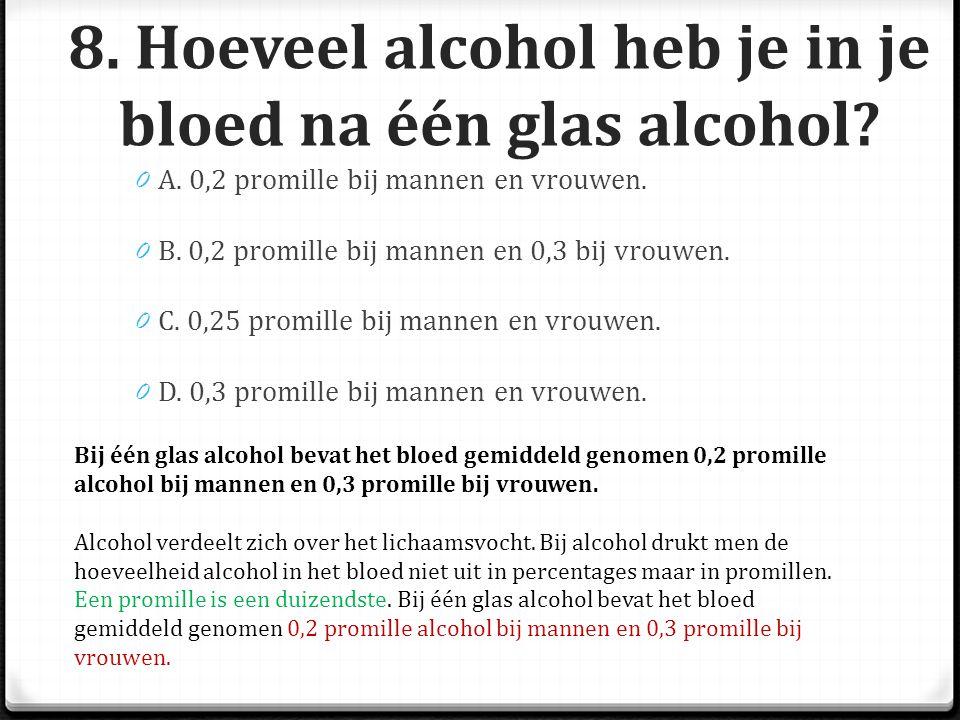 8.Hoeveel alcohol heb je in je bloed na één glas alcohol.