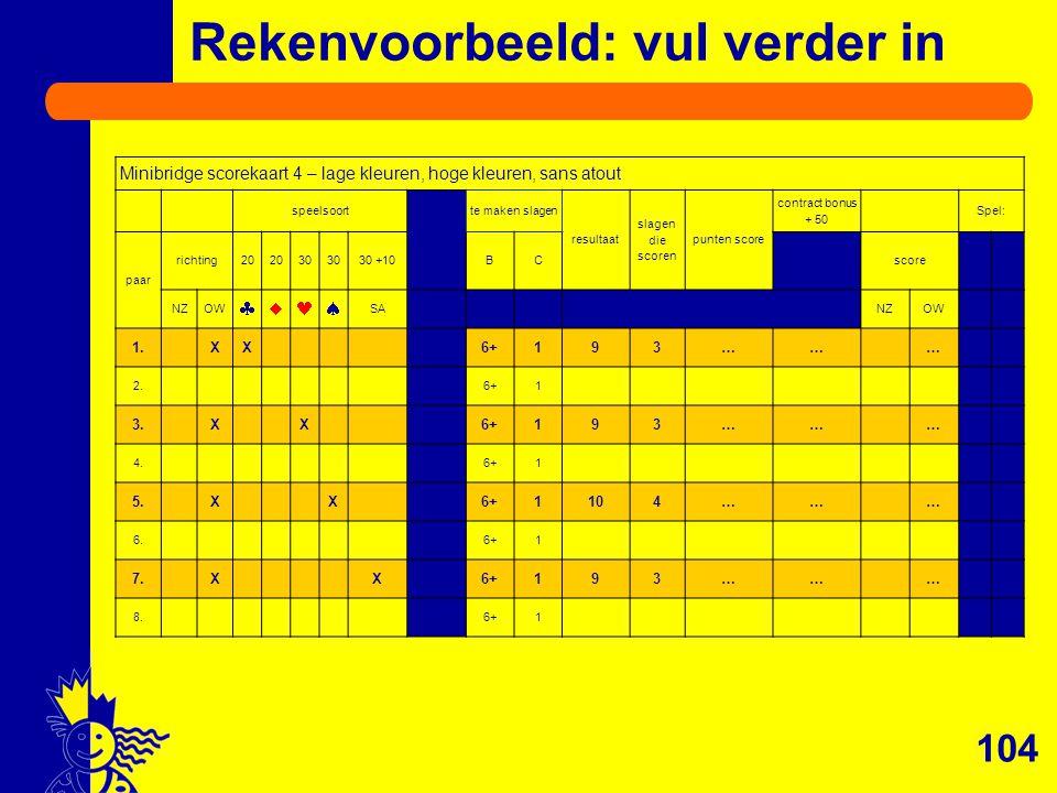 104 Rekenvoorbeeld: vul verder in Minibridge scorekaart 4 – lage kleuren, hoge kleuren, sans atout speelsoortte maken slagen resultaat slagen die scor