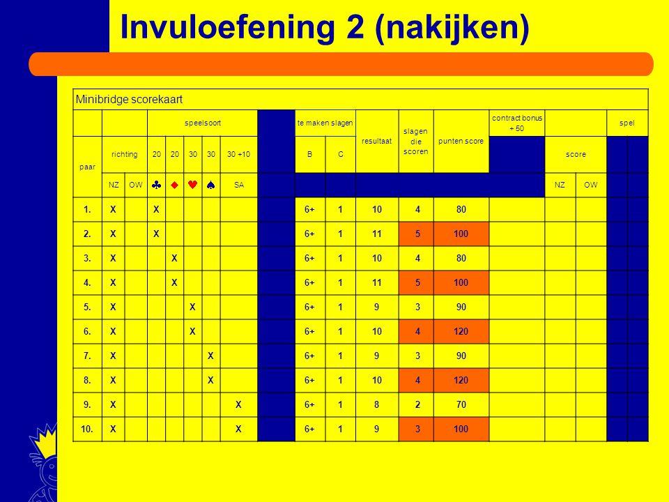 113 Invuloefening 2 (nakijken) Minibridge scorekaart speelsoort Manche te maken slagen resultaat slagen die scoren punten score contract bonus + 50 sp