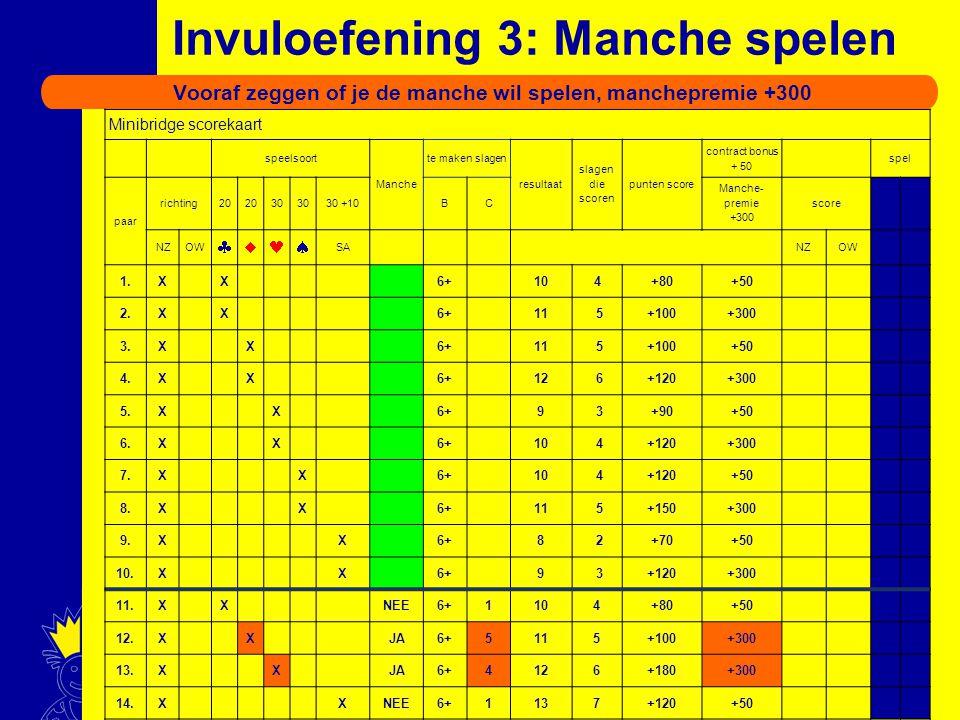 115 Invuloefening 3: Manche spelen Minibridge scorekaart speelsoort Manche te maken slagen resultaat slagen die scoren punten score contract bonus + 5