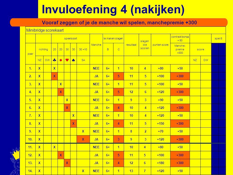 119 Invuloefening 4 (nakijken) Minibridge scorekaart speelsoort Manche te maken slagen resultaat slagen die scoren punten score contract bonus + 50 sp