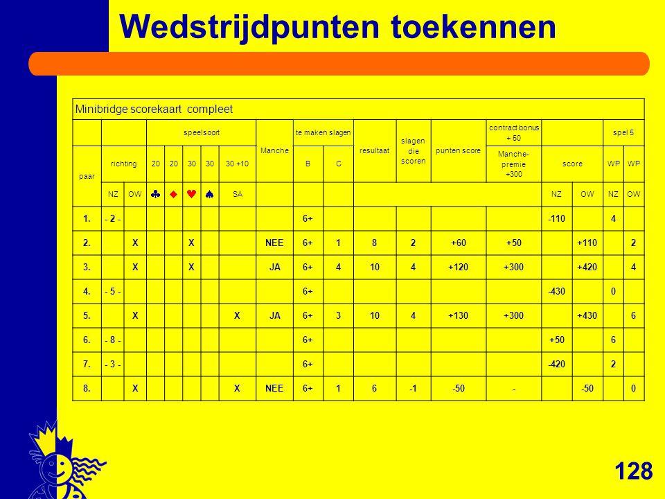 128 Wedstrijdpunten toekennen Minibridge scorekaart compleet speelsoort Manche te maken slagen resultaat slagen die scoren punten score contract bonus
