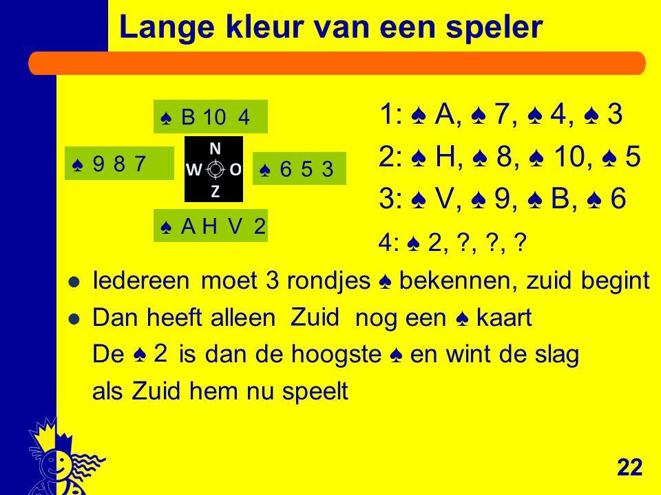 1: ♠ A, ♠ 7, ♠ 4, ♠ 3 2: ♠ H, ♠ 8, ♠ 10, ♠ 5 3: ♠ V, ♠ 9, ♠ B, ♠ 6 4: ♠ 2, ?, ?, ? Iedereen moet 3 rondjes ♠ bekennen, zuid begint Dan heeft alleen ….