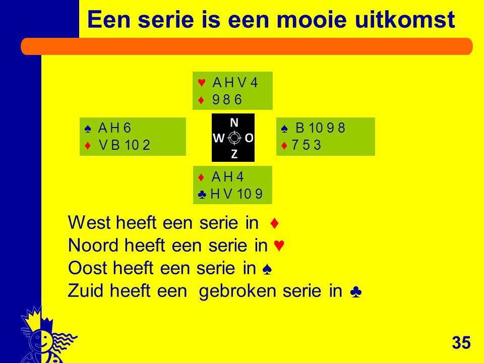 Een serie is een mooie uitkomst 35 ♠ A H 6 ♦ V B 10 2 ♠ B 10 9 8 ♦ 7 5 3 ♥ A H V 4 ♦ 9 8 6 ♦ A H 4 ♣ H V 10 9 West heeft een serie in Noord heeft een