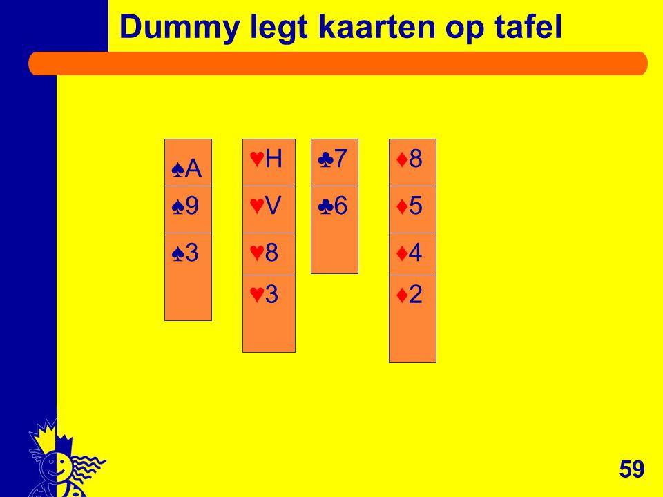 59 Dummy legt kaarten op tafel ♠A ♠9 ♠3 ♥H♥H♣7♦8♦8 ♦5♦5 ♦4♦4 ♦2♦2 ♣6♥V♥V ♥8♥8 ♥3♥3