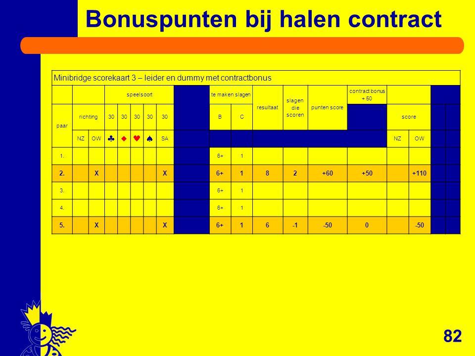 82 Bonuspunten bij halen contract Minibridge scorekaart 3 – leider en dummy met contractbonus speelsoortte maken slagen resultaat slagen die scoren pu