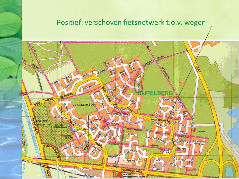 Positief: verschoven fietsnetwerk t.o.v. wegen