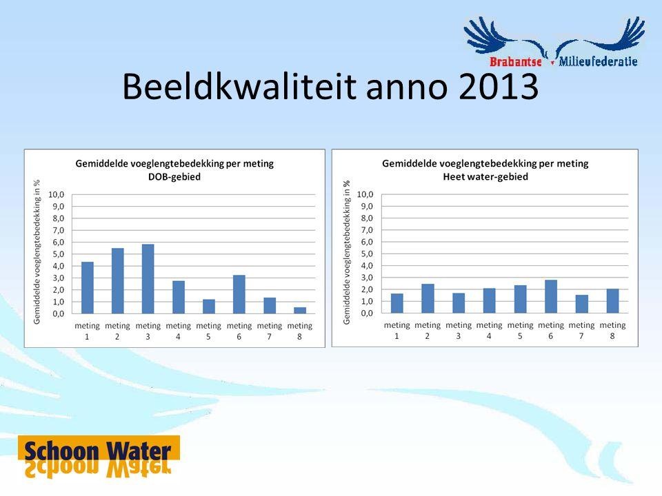 Beeldkwaliteit anno 2013