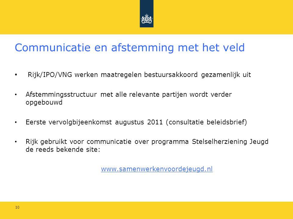 Communicatie en afstemming met het veld Rijk/IPO/VNG werken maatregelen bestuursakkoord gezamenlijk uit Afstemmingsstructuur met alle relevante partij
