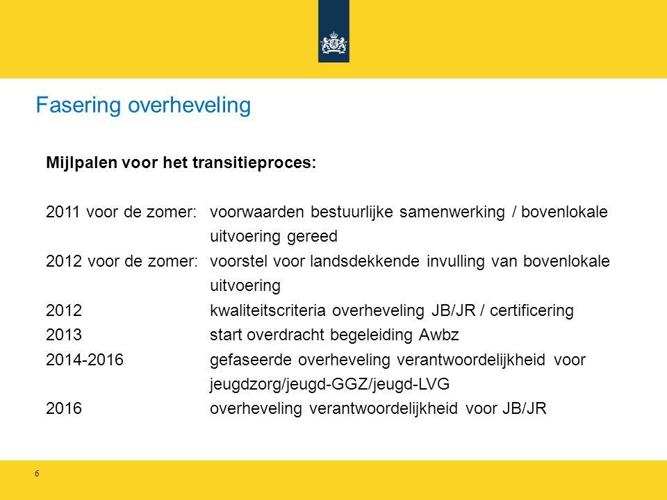 Fasering overheveling 6 Mijlpalen voor het transitieproces: 2011 voor de zomer: voorwaarden bestuurlijke samenwerking / bovenlokale uitvoering gereed