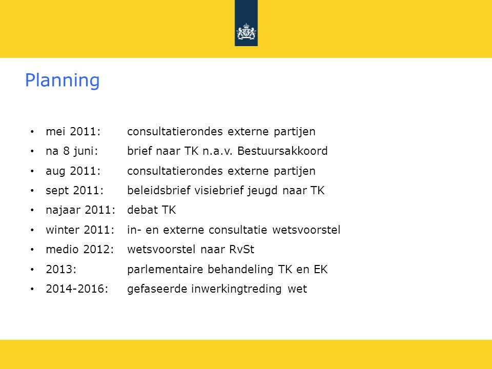 Planning mei 2011:consultatierondes externe partijen na 8 juni:brief naar TK n.a.v. Bestuursakkoord aug 2011:consultatierondes externe partijen sept 2