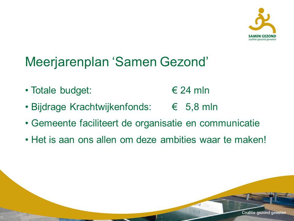 Coalitie gezond geweten Meerjarenplan 'Samen Gezond' Totale budget: € 24 mln Bijdrage Krachtwijkenfonds: € 5,8 mln Gemeente faciliteert de organisatie