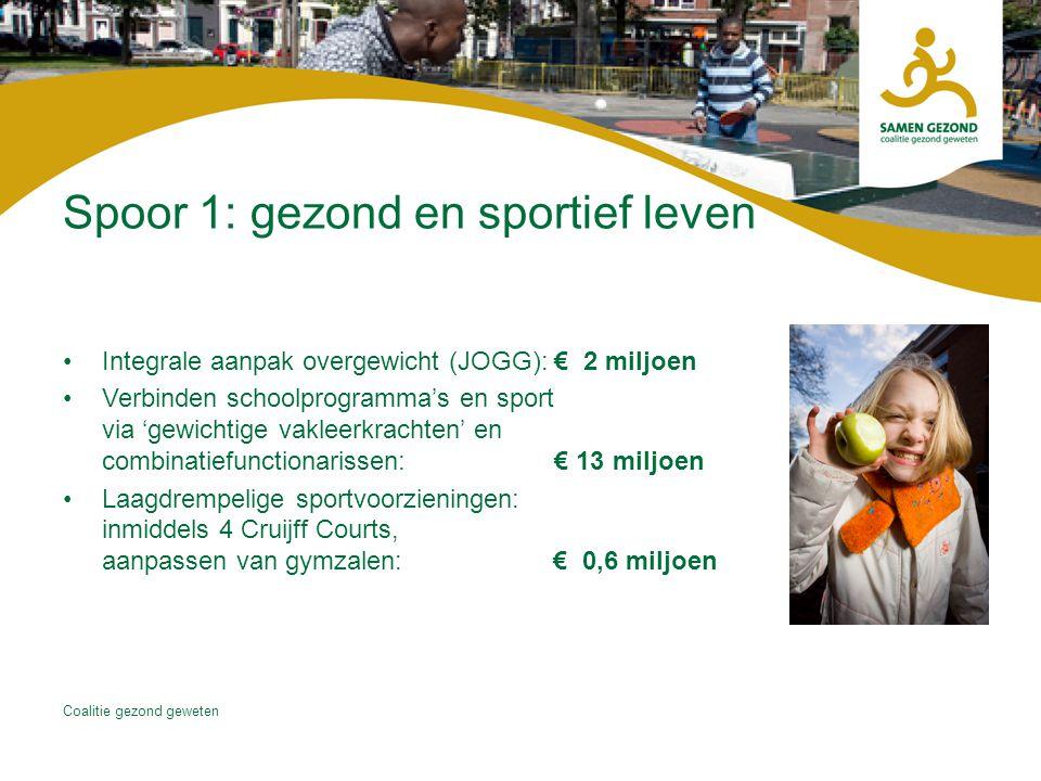 Coalitie gezond geweten Spoor 1: gezond en sportief leven Integrale aanpak overgewicht (JOGG): € 2 miljoen Verbinden schoolprogramma's en sport via 'g