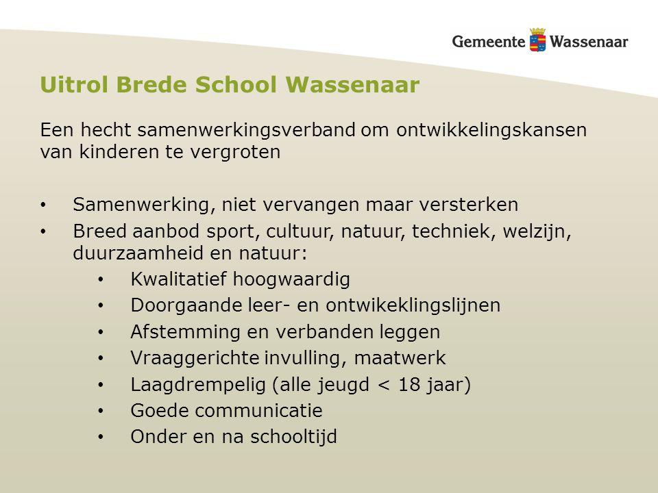 Netwerk organisatie Vereniging A Vereniging B Vereniging C Brede School Coördinator Brede School Partner platform