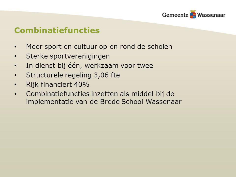Voorbeelden uit de praktijk Brede School Combinatiefuncties Cultuureducatie