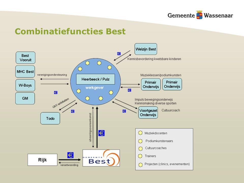 Combinatiefuncties Best