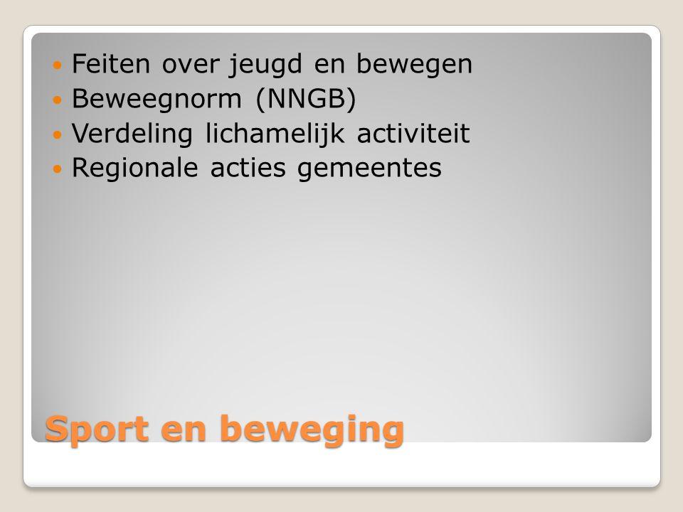 Sport en beweging Feiten over jeugd en bewegen Beweegnorm (NNGB) Verdeling lichamelijk activiteit Regionale acties gemeentes