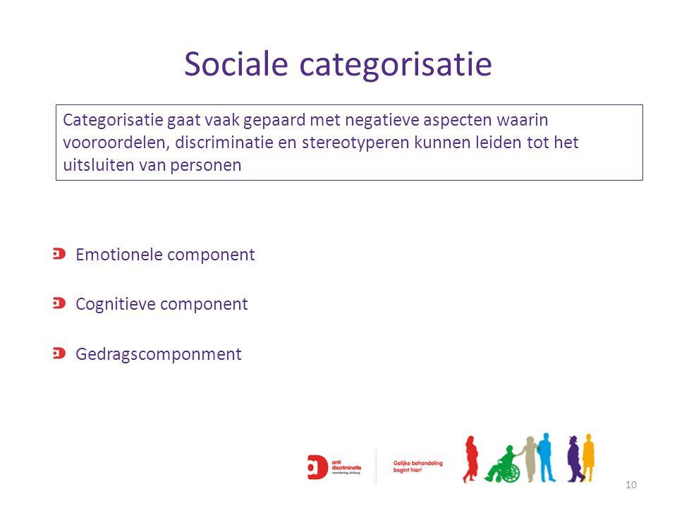 Sociale categorisatie 10 Emotionele component Cognitieve component Gedragscomponment Categorisatie gaat vaak gepaard met negatieve aspecten waarin voo