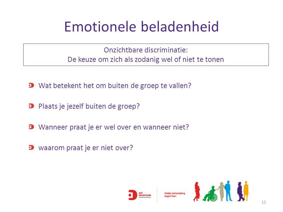 Emotionele beladenheid 15 Wat betekent het om buiten de groep te vallen? Plaats je jezelf buiten de groep? Wanneer praat je er wel over en wanneer nie