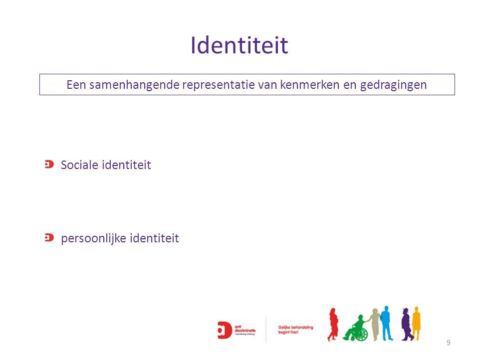 Identiteit 9 Sociale identiteit persoonlijke identiteit Een samenhangende representatie van kenmerken en gedragingen