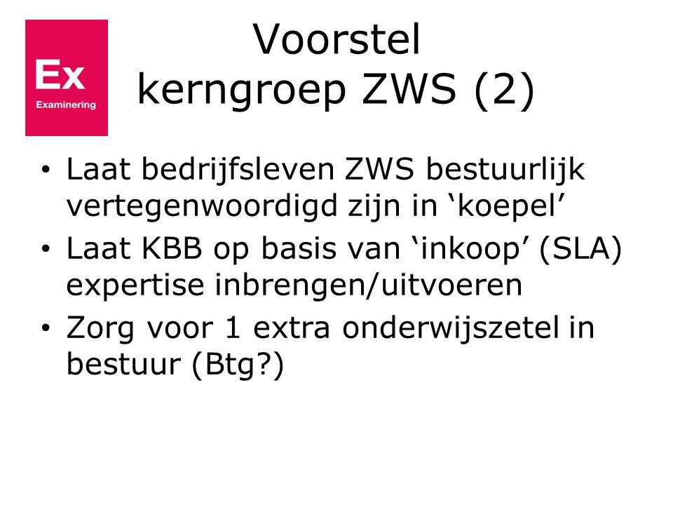 Voorstel kerngroep ZWS (2) Laat bedrijfsleven ZWS bestuurlijk vertegenwoordigd zijn in 'koepel' Laat KBB op basis van 'inkoop' (SLA) expertise inbrengen/uitvoeren Zorg voor 1 extra onderwijszetel in bestuur (Btg?)