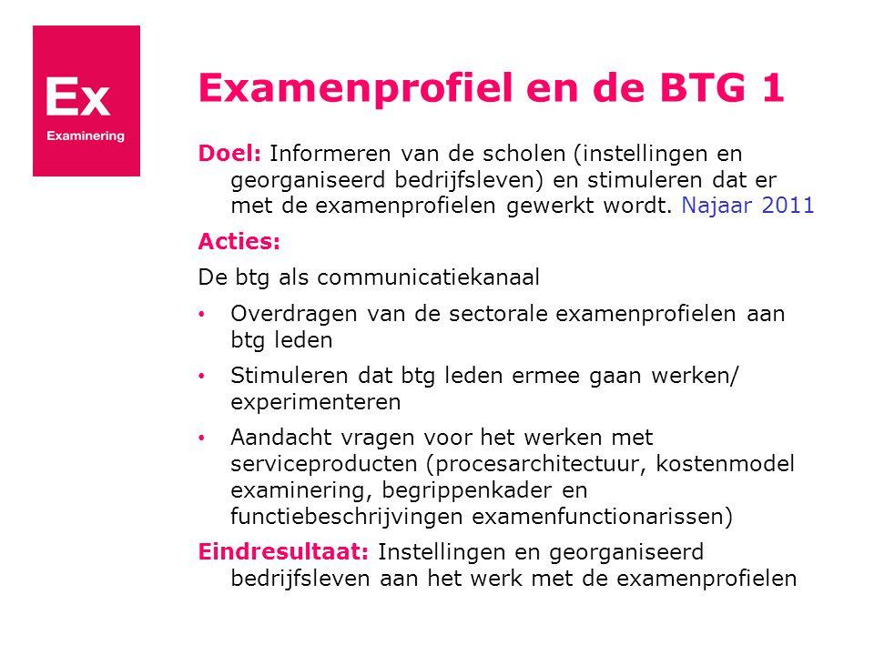 Examenprofiel en de BTG 1 Doel: Informeren van de scholen (instellingen en georganiseerd bedrijfsleven) en stimuleren dat er met de examenprofielen gewerkt wordt.