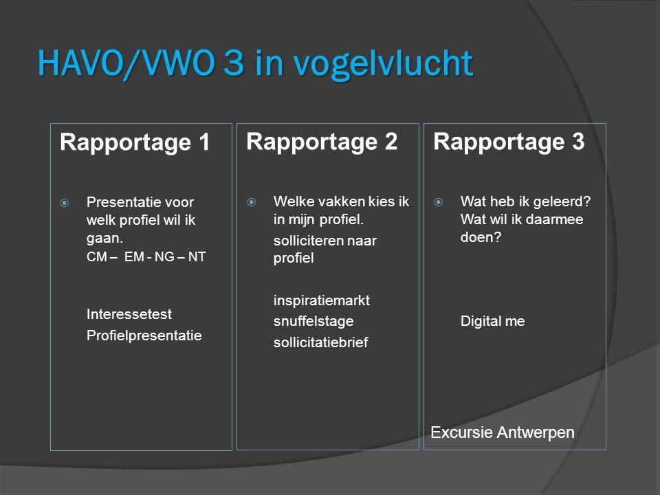 HAVO/VWO 3 in vogelvlucht Rapportage 2  Welke vakken kies ik in mijn profiel.