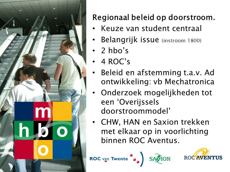 Regionaal beleid op doorstroom. Keuze van student centraal Belangrijk issue (instroom 1800) 2 hbo's 4 ROC's Beleid en afstemming t.a.v. Ad ontwikkelin