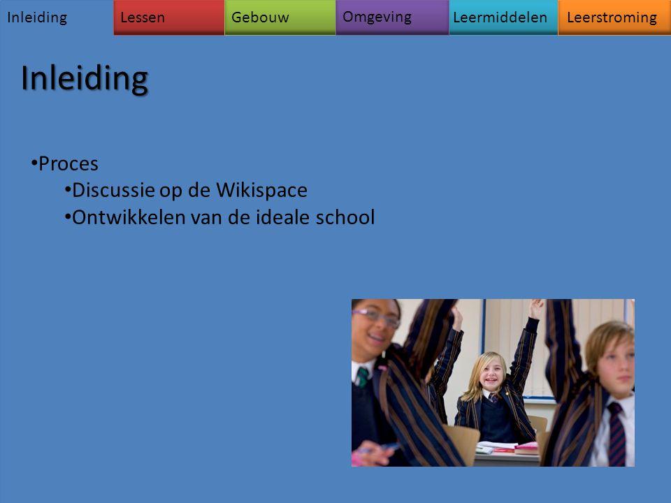 Inleiding Proces Discussie op de Wikispace Ontwikkelen van de ideale school LessenGebouw Omgeving LeermiddelenInleidingLeerstroming