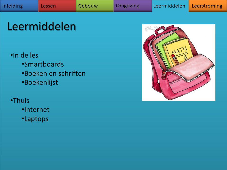 LessenGebouw Omgeving LeermiddelenLeerstromingInleiding Leermiddelen In de les Smartboards Boeken en schriften Boekenlijst Thuis Internet Laptops