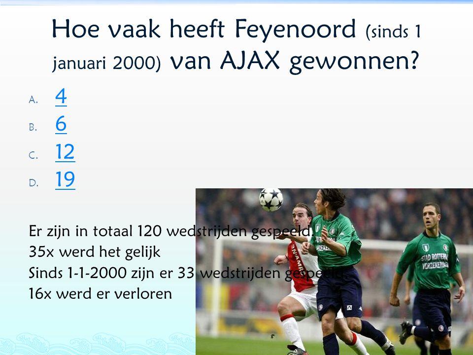 Hoe vaak heeft Feyenoord (sinds 1 januari 2000) van AJAX gewonnen? A. 4 4 B. 6 6 C. 12 12 D. 19 19 Er zijn in totaal 120 wedstrijden gespeeld. 35x wer