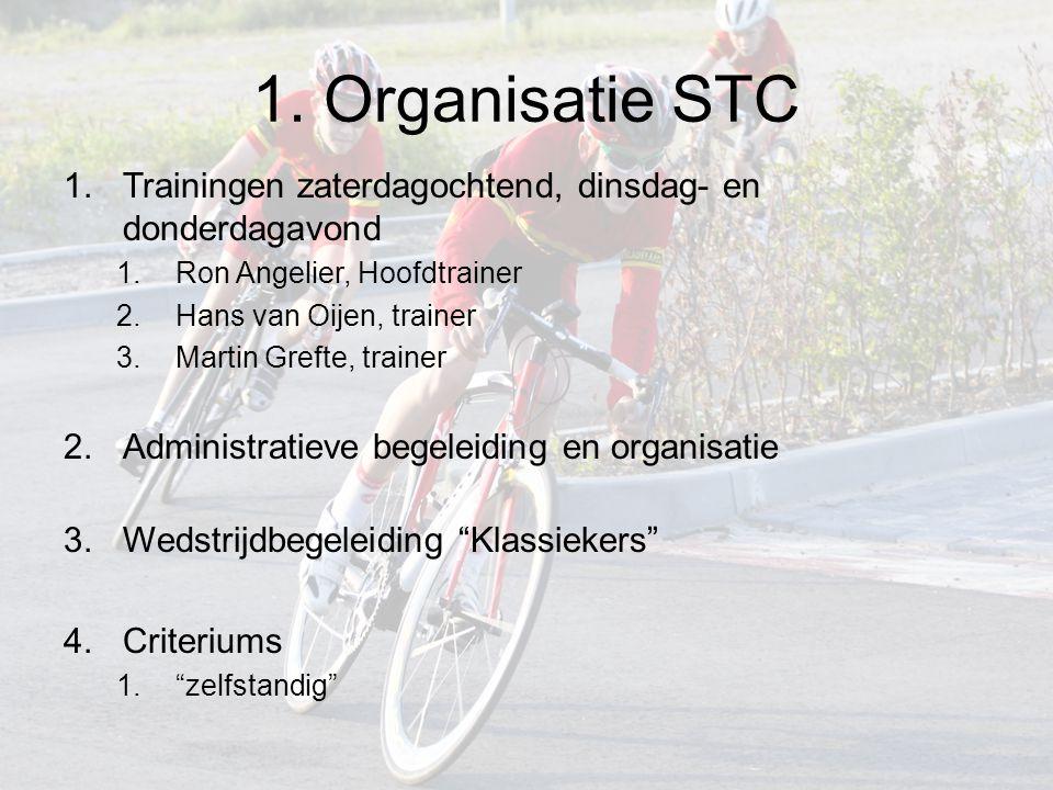 1. Organisatie STC 1.Trainingen zaterdagochtend, dinsdag- en donderdagavond 1.Ron Angelier, Hoofdtrainer 2.Hans van Oijen, trainer 3.Martin Grefte, tr