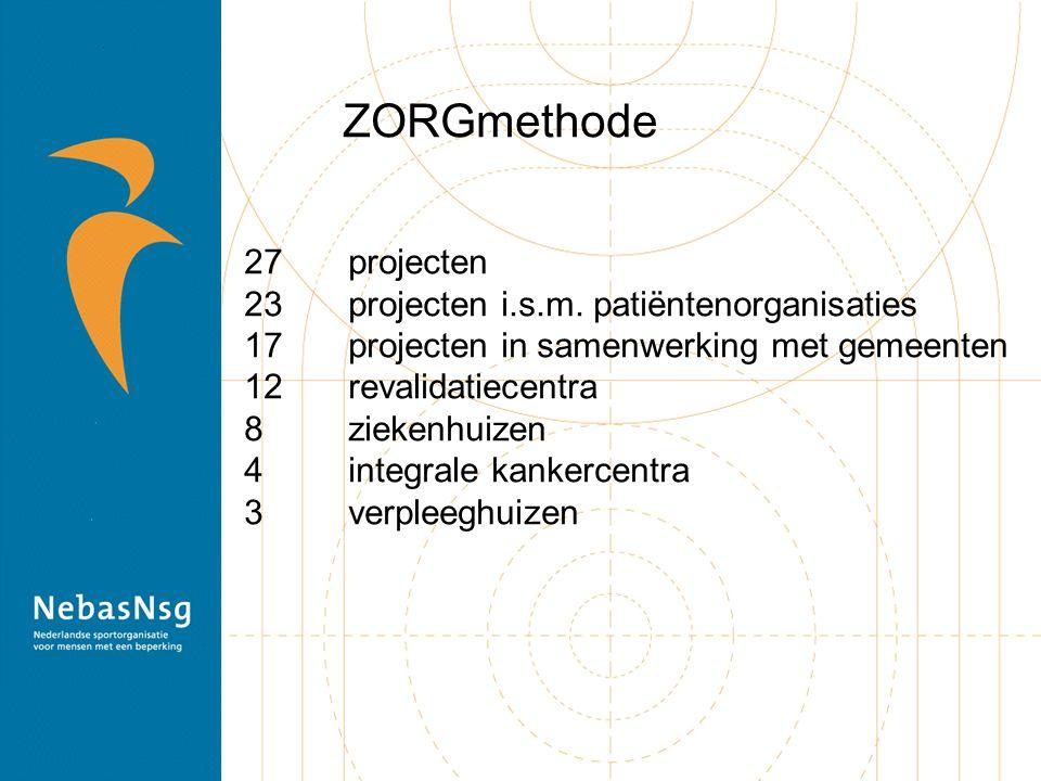 27 projecten 23 projecten i.s.m. patiëntenorganisaties 17 projecten in samenwerking met gemeenten 12 revalidatiecentra 8 ziekenhuizen 4integrale kanke