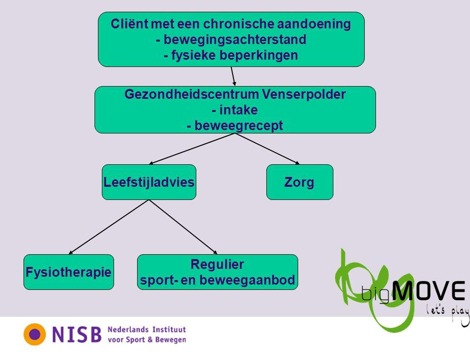 Cliënt met een chronische aandoening - bewegingsachterstand - fysieke beperkingen Gezondheidscentrum Venserpolder - intake - beweegrecept Leefstijladv