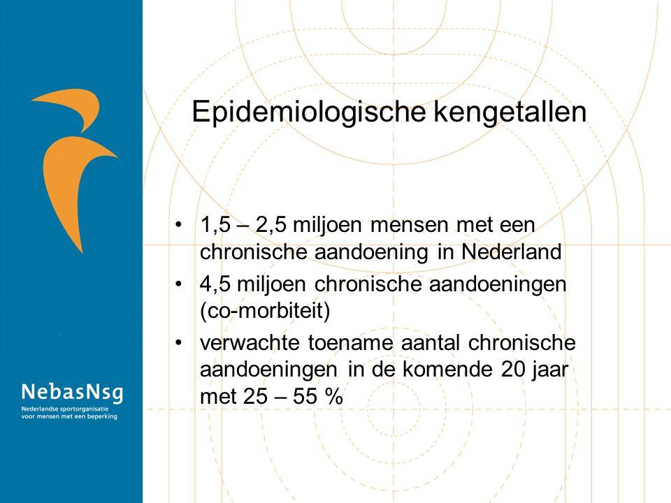 1,5 – 2,5 miljoen mensen met een chronische aandoening in Nederland 4,5 miljoen chronische aandoeningen (co-morbiteit) verwachte toename aantal chroni