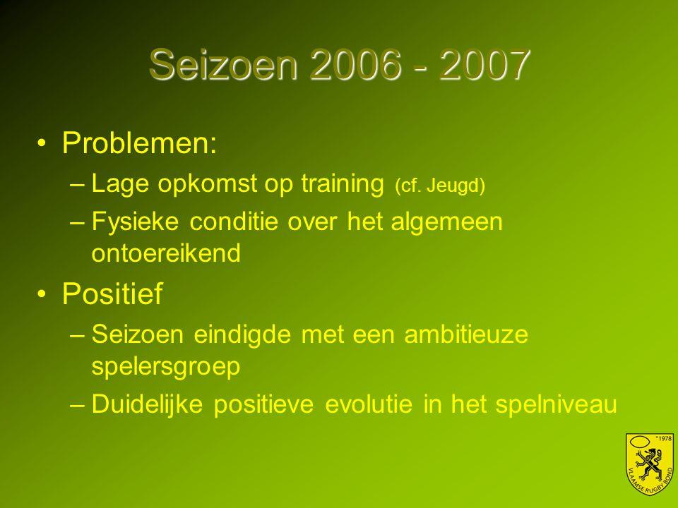 Seizoen 2006 - 2007 Problemen: –Lage opkomst op training (cf.