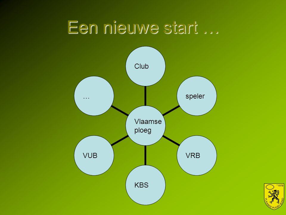 Een nieuwe start … Vlaamse ploeg ClubspelerVRBKBSVUB…