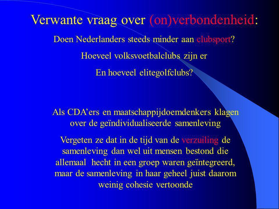 Verwante vraag over (on)verbondenheid: Doen Nederlanders steeds minder aan clubsport? Hoeveel volksvoetbalclubs zijn er En hoeveel elitegolfclubs? Als